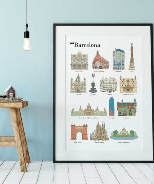 Poster places to visit in Barcelona - G