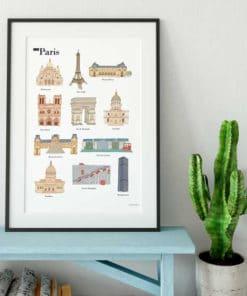 Poster lieux à visiter à Paris - G