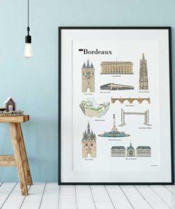 Poster lieux à visiter à Bordeaux - G