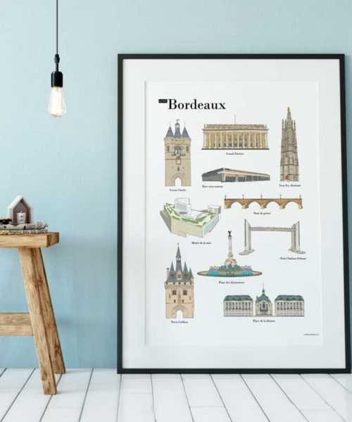 Poster places to visit in Bordeaux - G