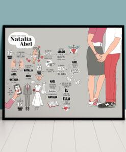 cadeau original pour un couple illustration de l'histoire d'amour